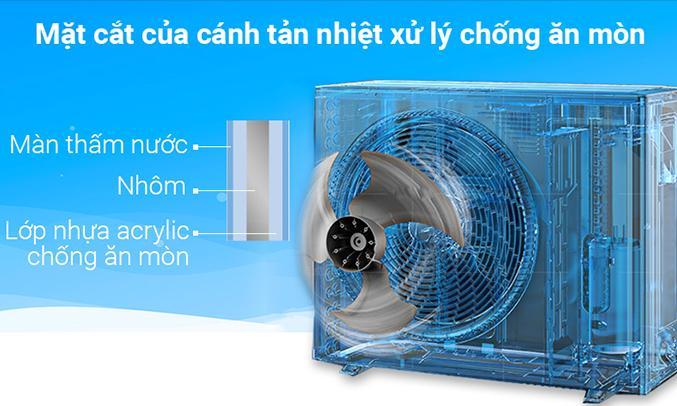 Máy lạnh Daikin FTKC25RVMV 1HP tuổi thọ cao