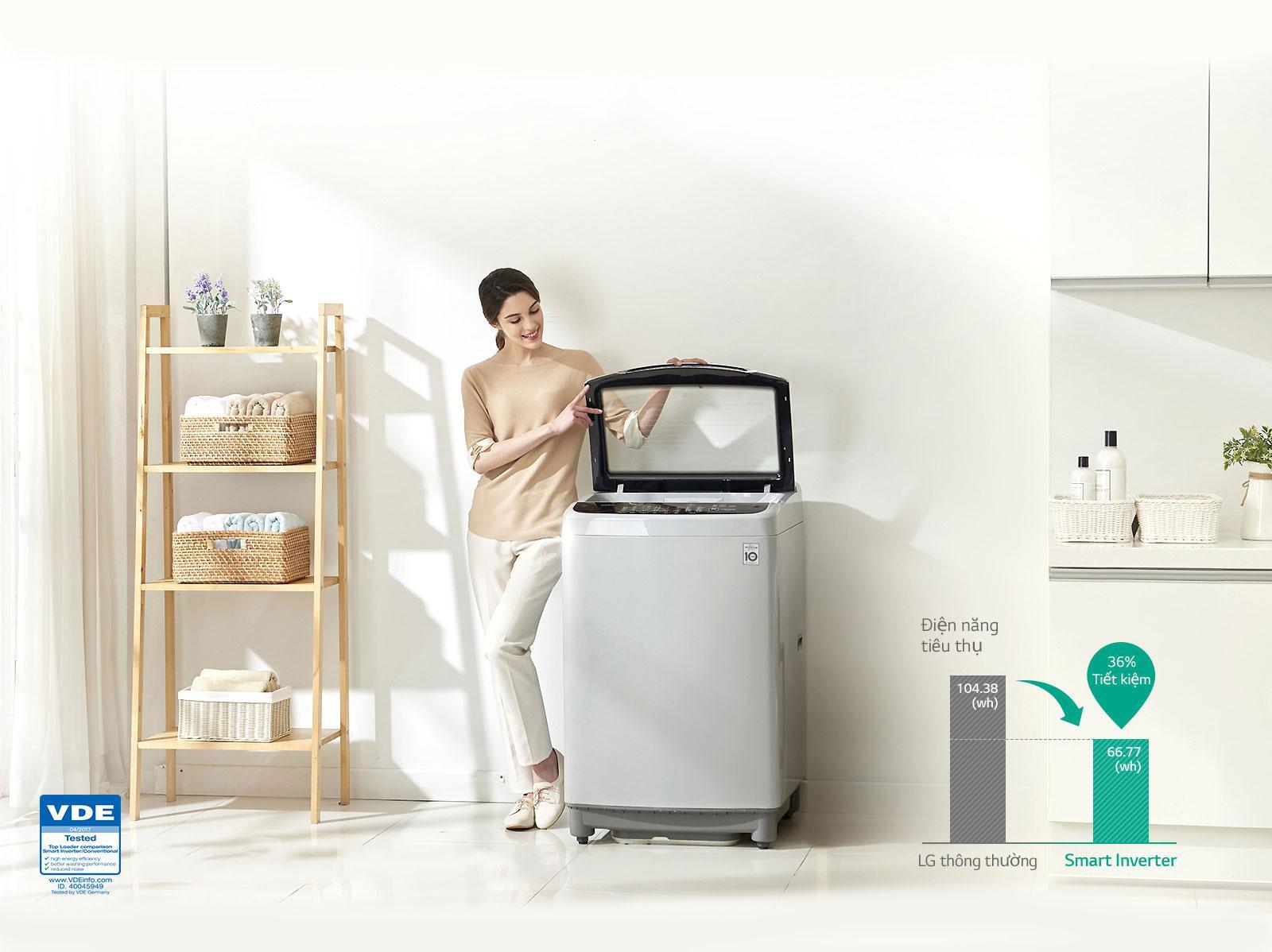 Tiết kiệm năng lượng với công nghệ Smart Inverter1